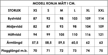 Måttlista modell Ronja