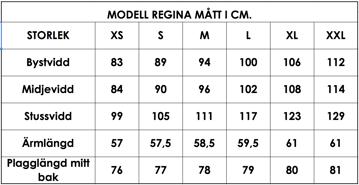 Måttlista modell Regina